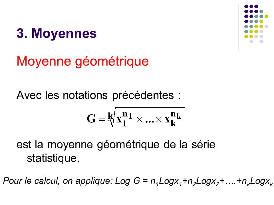 3. Moyennes Moyenne géométrique Avec les notations précédentes :