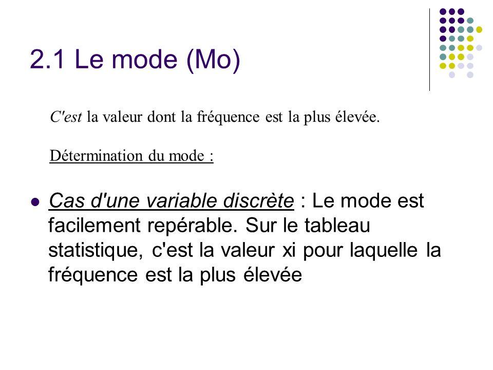 2.1 Le mode (Mo) C est la valeur dont la fréquence est la plus élevée. Détermination du mode :