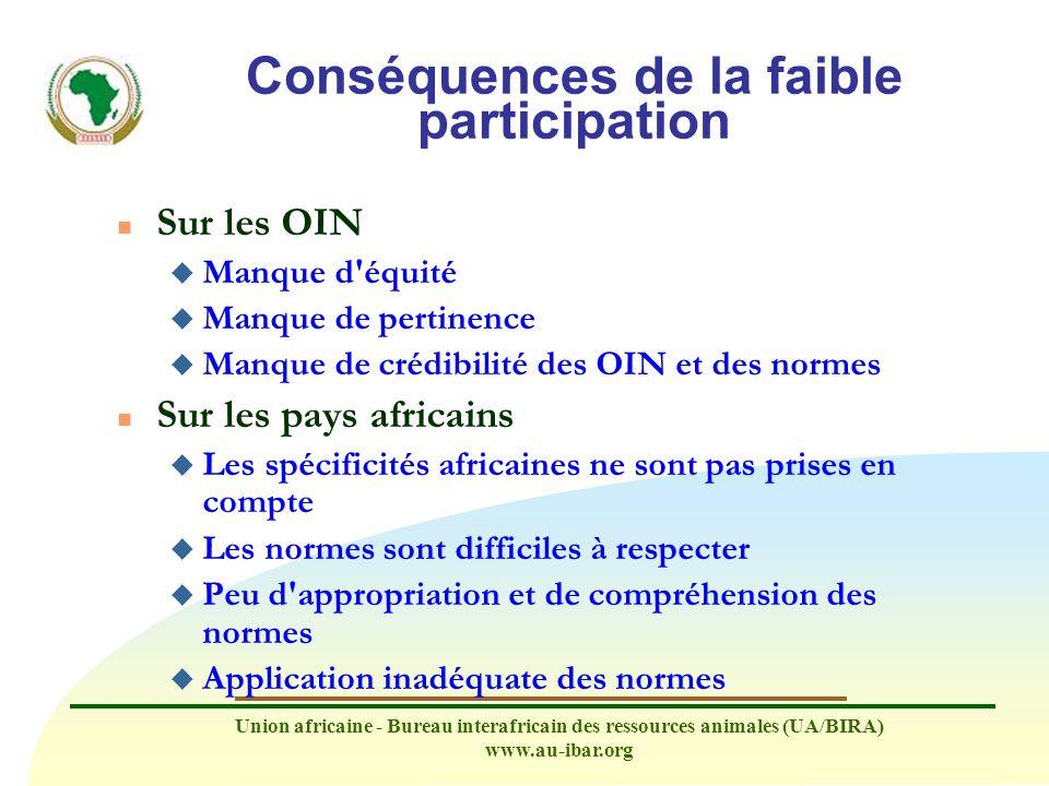 Conséquences de la faible participation