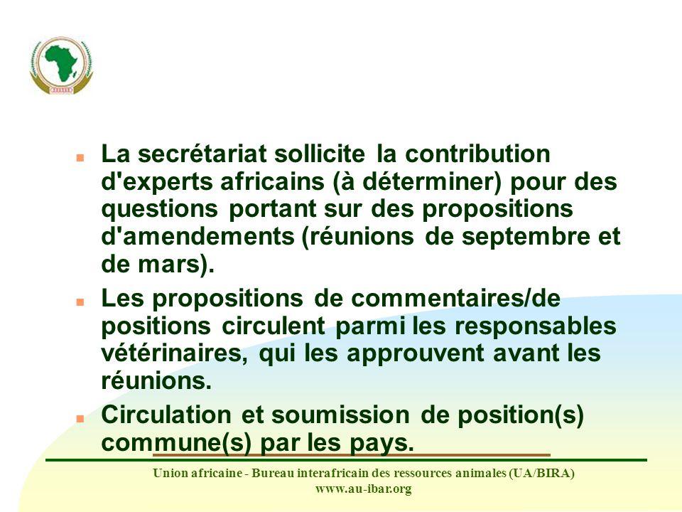 Circulation et soumission de position(s) commune(s) par les pays.