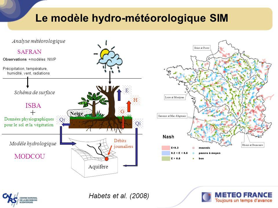 Le modèle hydro-météorologique SIM