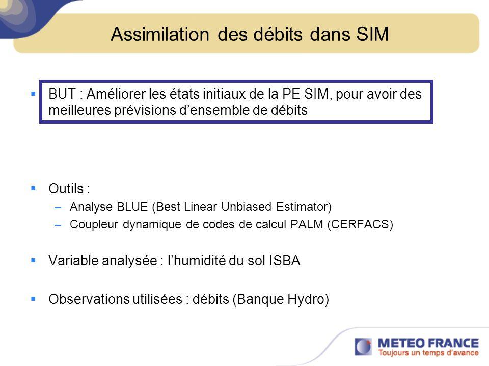 Assimilation des débits dans SIM