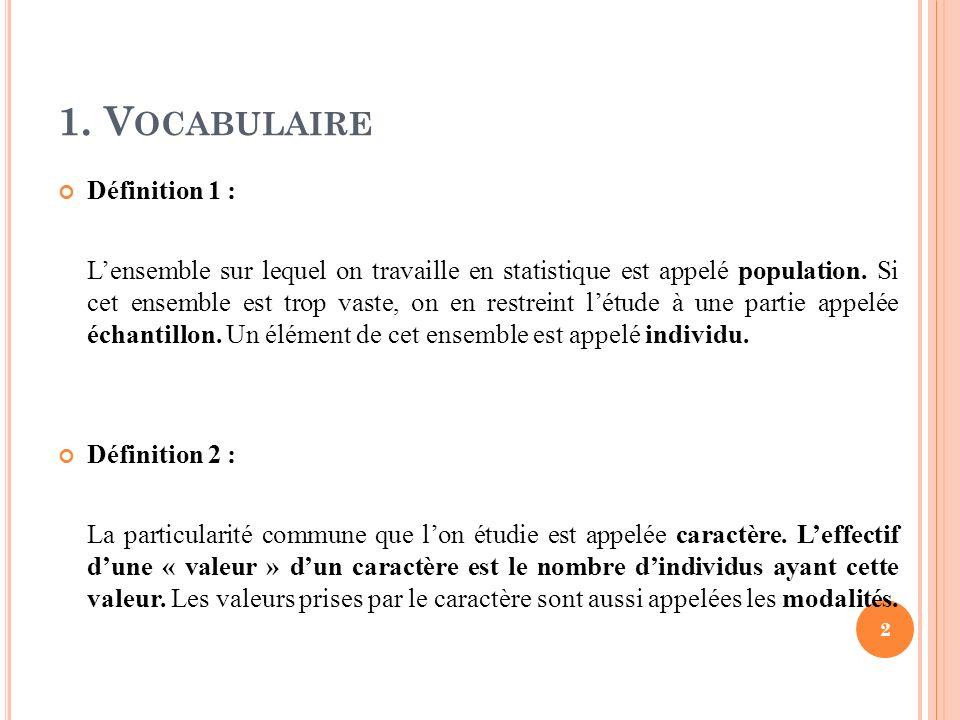 1. Vocabulaire Définition 1 :