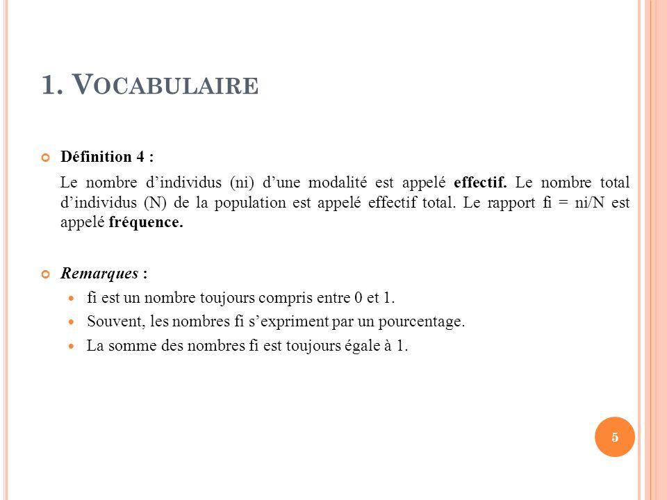 1. Vocabulaire Définition 4 :