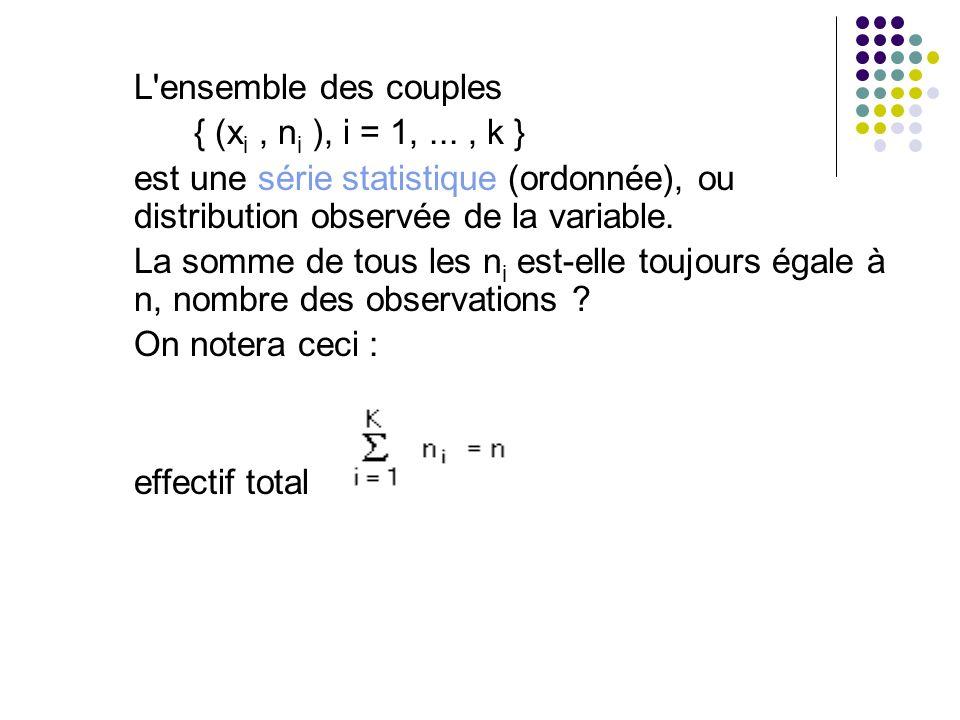 L ensemble des couples { (xi , ni ), i = 1, ... , k } est une série statistique (ordonnée), ou distribution observée de la variable.