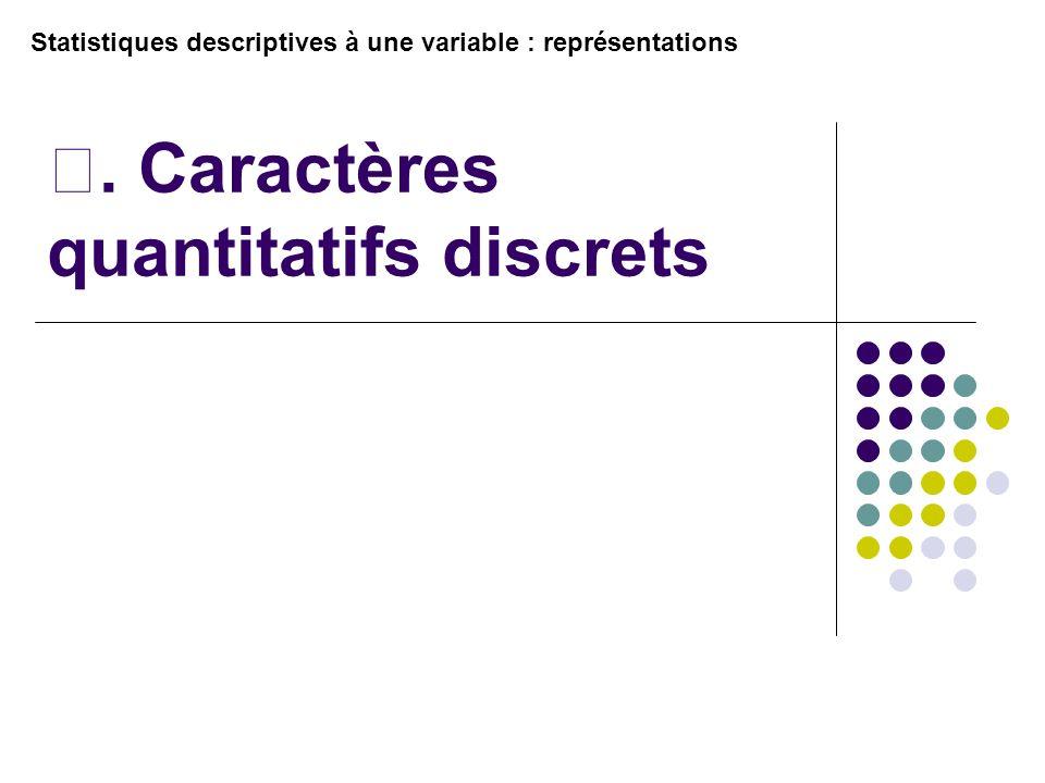 Ⅱ. Caractères quantitatifs discrets