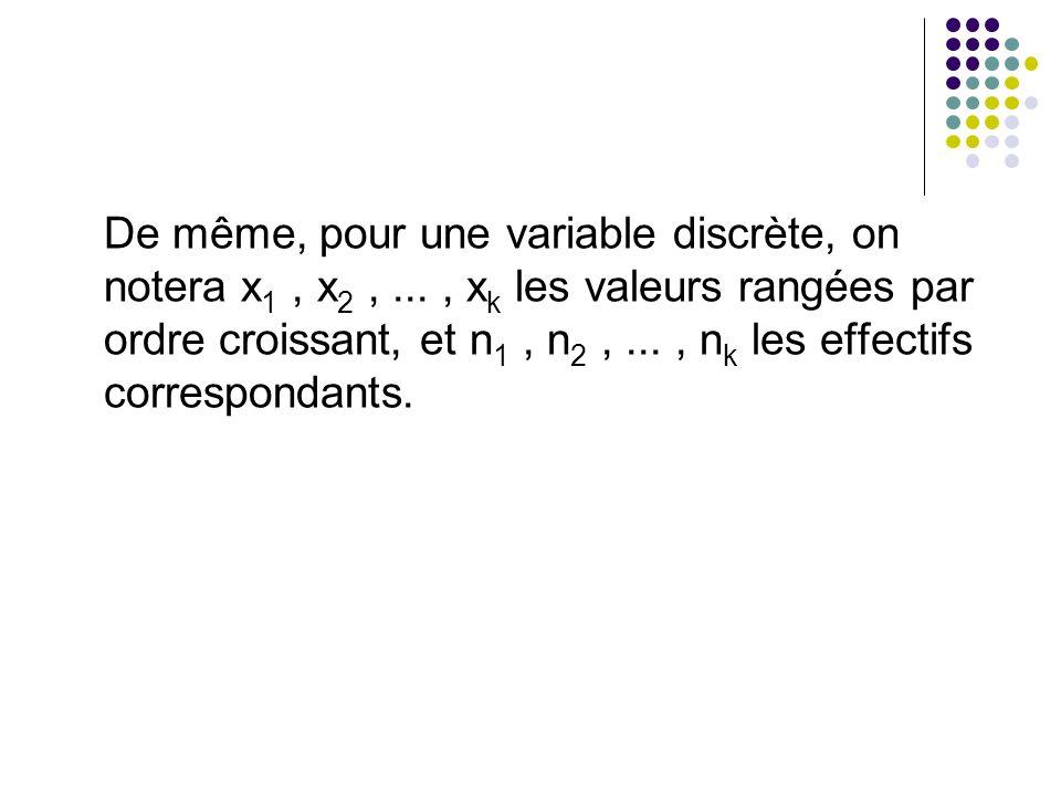 De même, pour une variable discrète, on notera x1 , x2 ,