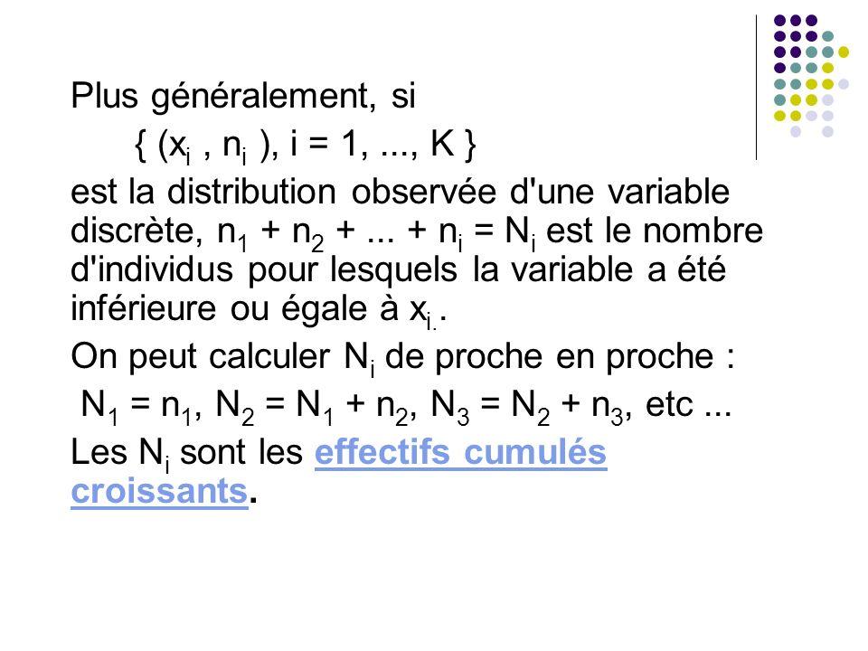 Plus généralement, si { (xi , ni ), i = 1, ..., K }