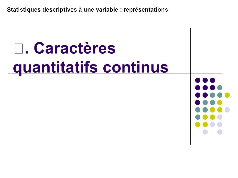 Ⅲ. Caractères quantitatifs continus