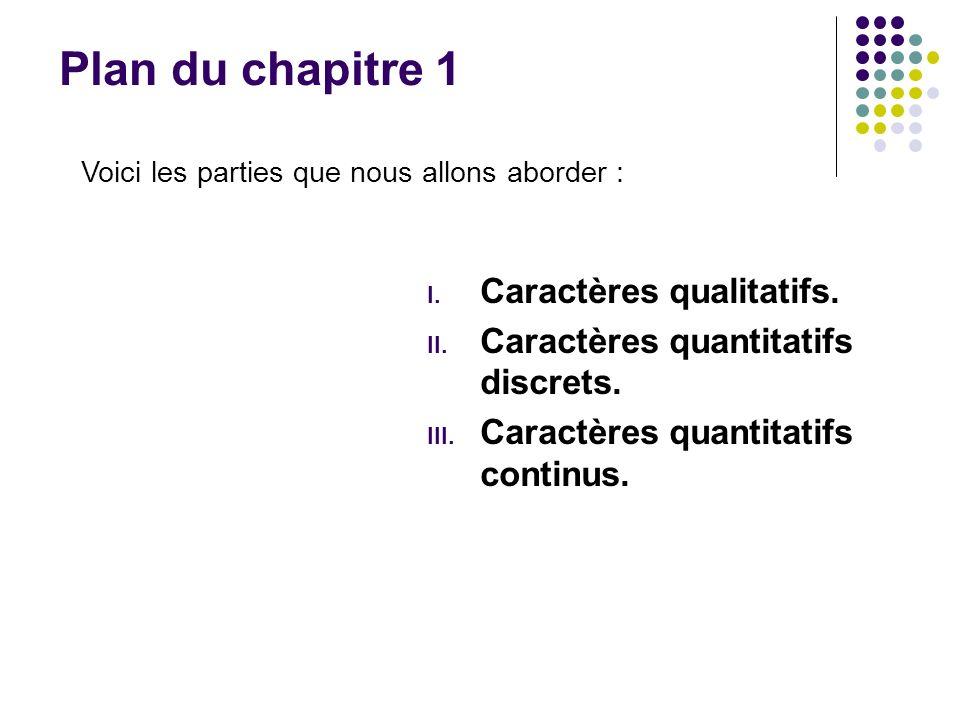 Plan du chapitre 1 Caractères qualitatifs.