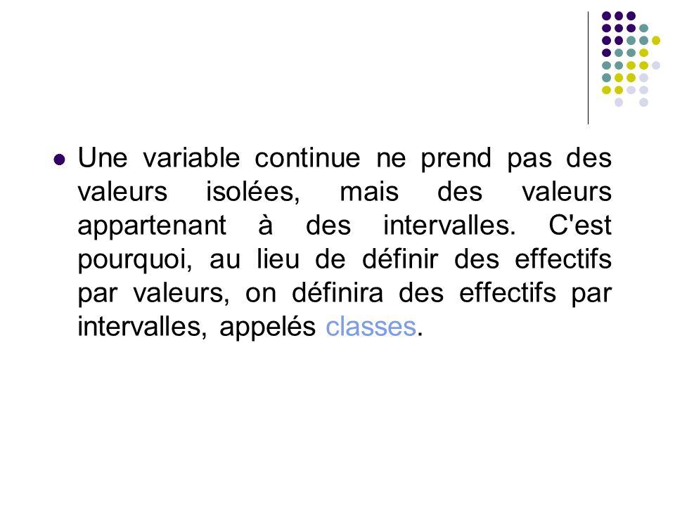 Une variable continue ne prend pas des valeurs isolées, mais des valeurs appartenant à des intervalles.