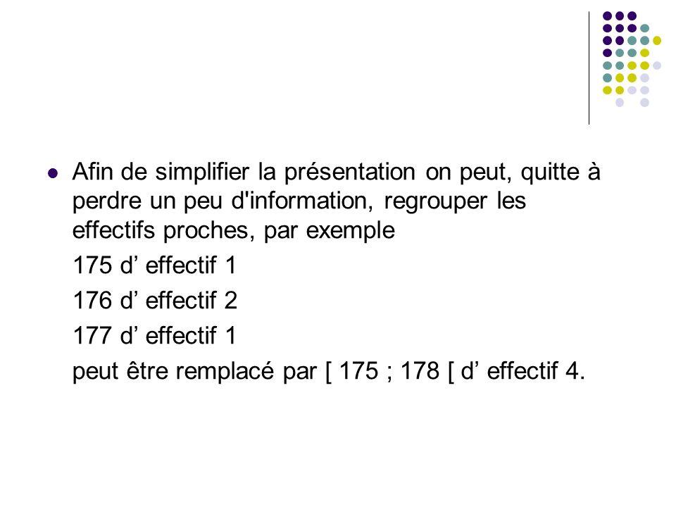 Afin de simplifier la présentation on peut, quitte à perdre un peu d information, regrouper les effectifs proches, par exemple