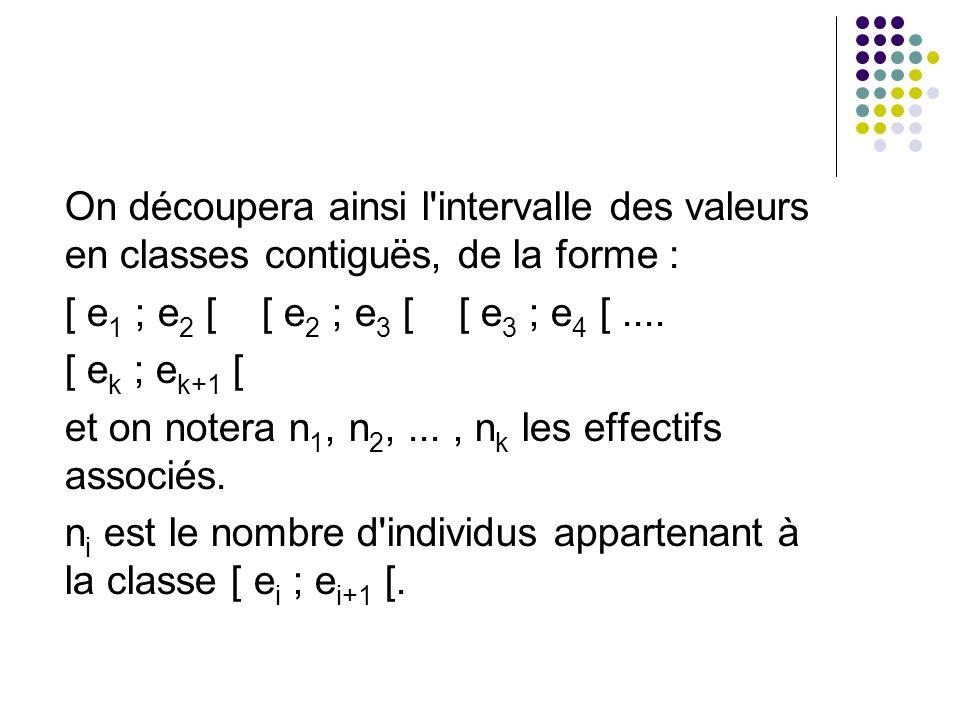 On découpera ainsi l intervalle des valeurs en classes contiguës, de la forme :