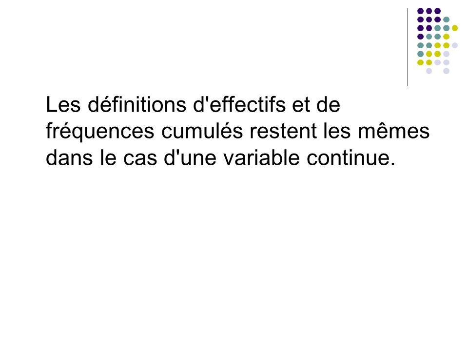 Les définitions d effectifs et de fréquences cumulés restent les mêmes dans le cas d une variable continue.