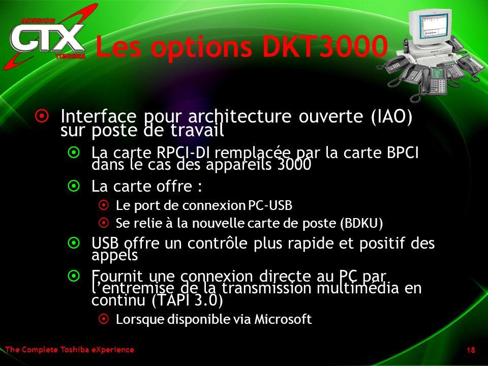 Les options DKT3000 Interface pour architecture ouverte (IAO) sur poste de travail.