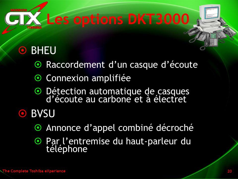 Les options DKT3000 BHEU BVSU Raccordement d'un casque d'écoute