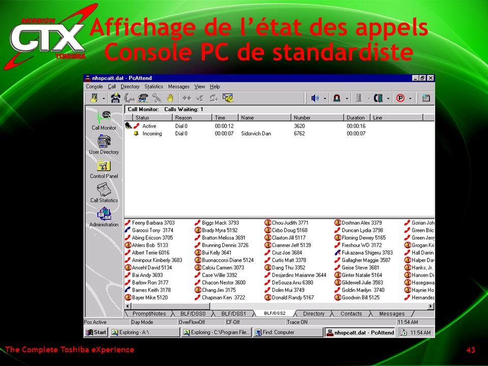 Affichage de l'état des appels Console PC de standardiste
