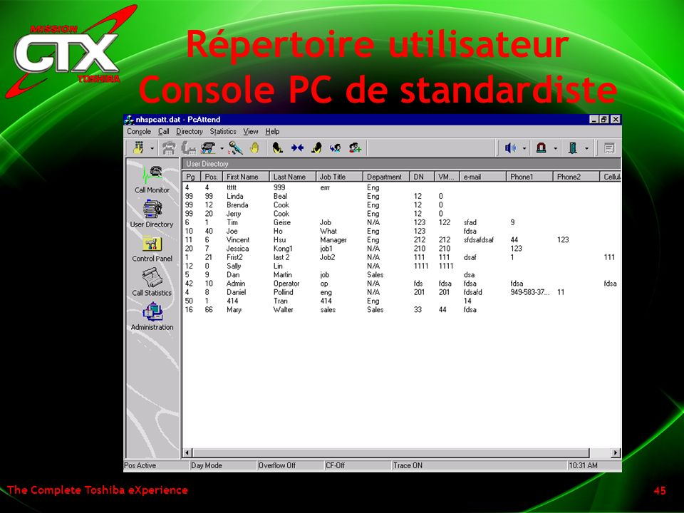 Répertoire utilisateur Console PC de standardiste
