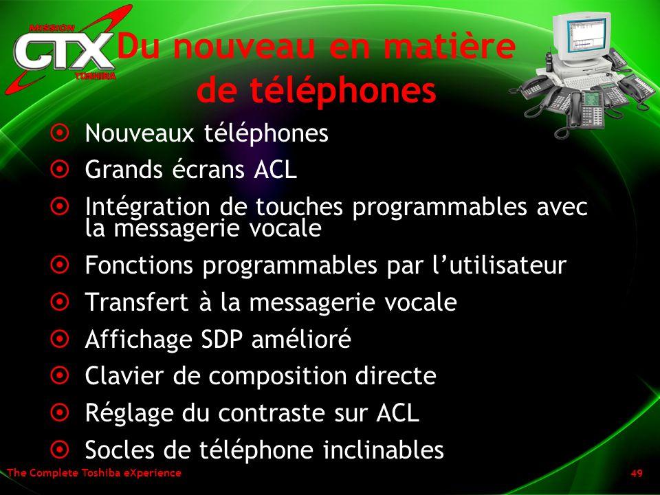 Du nouveau en matière de téléphones