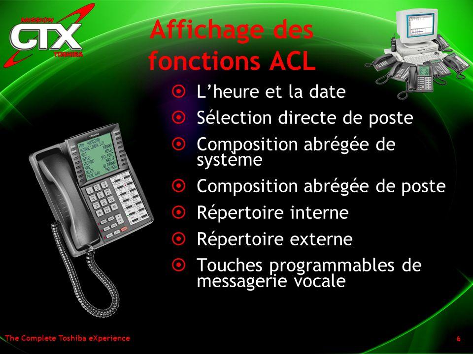 Affichage des fonctions ACL