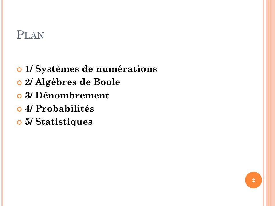 Plan 1/ Systèmes de numérations 2/ Algèbres de Boole 3/ Dénombrement