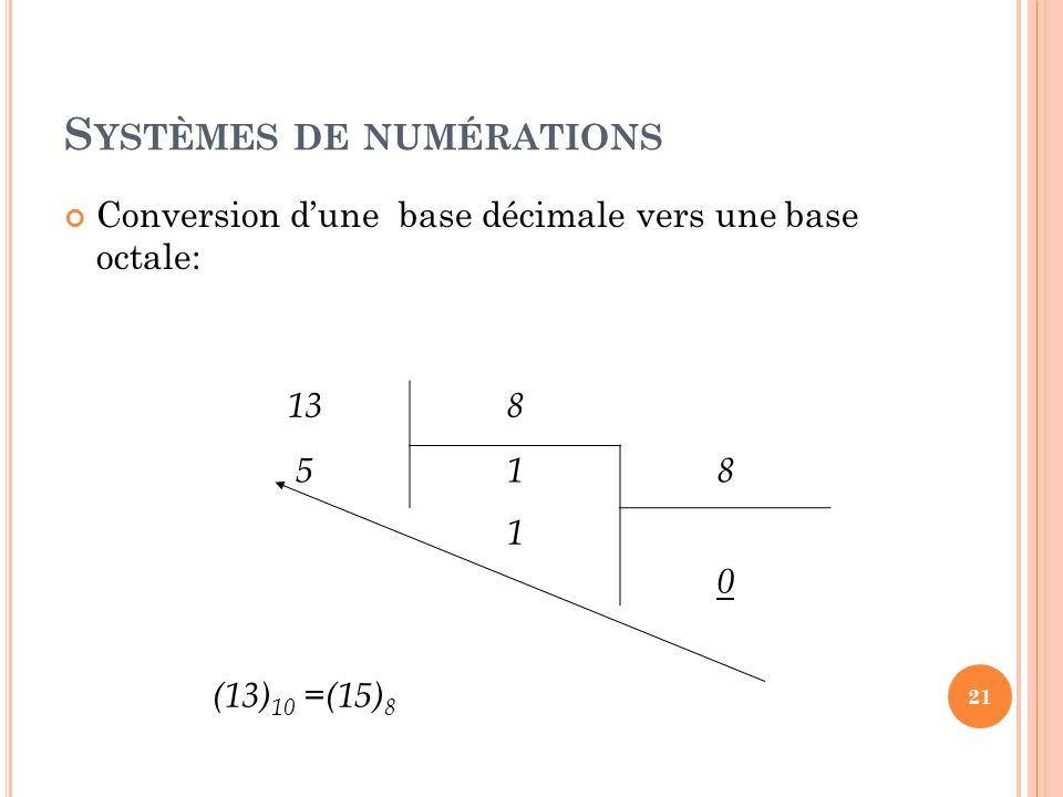 Systèmes de numérations