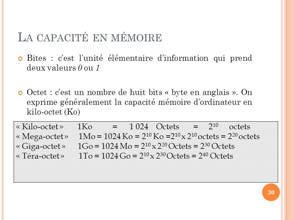 La capacité en mémoire Bites : c'est l'unité élémentaire d'information qui prend deux valeurs 0 ou 1.