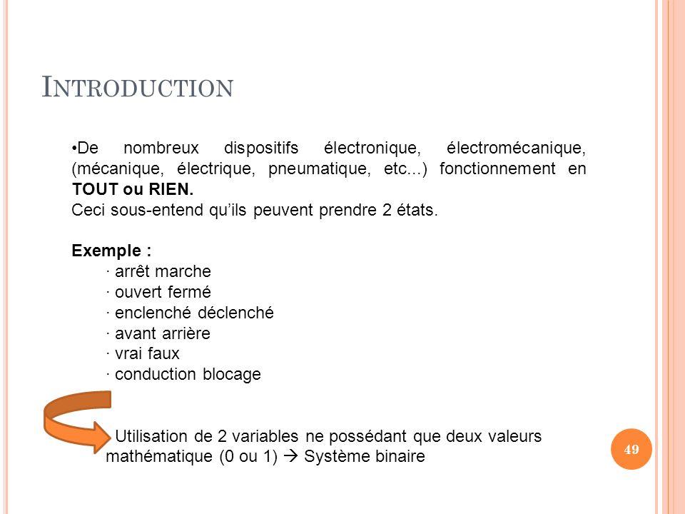 Introduction De nombreux dispositifs électronique, électromécanique, (mécanique, électrique, pneumatique, etc...) fonctionnement en TOUT ou RIEN.