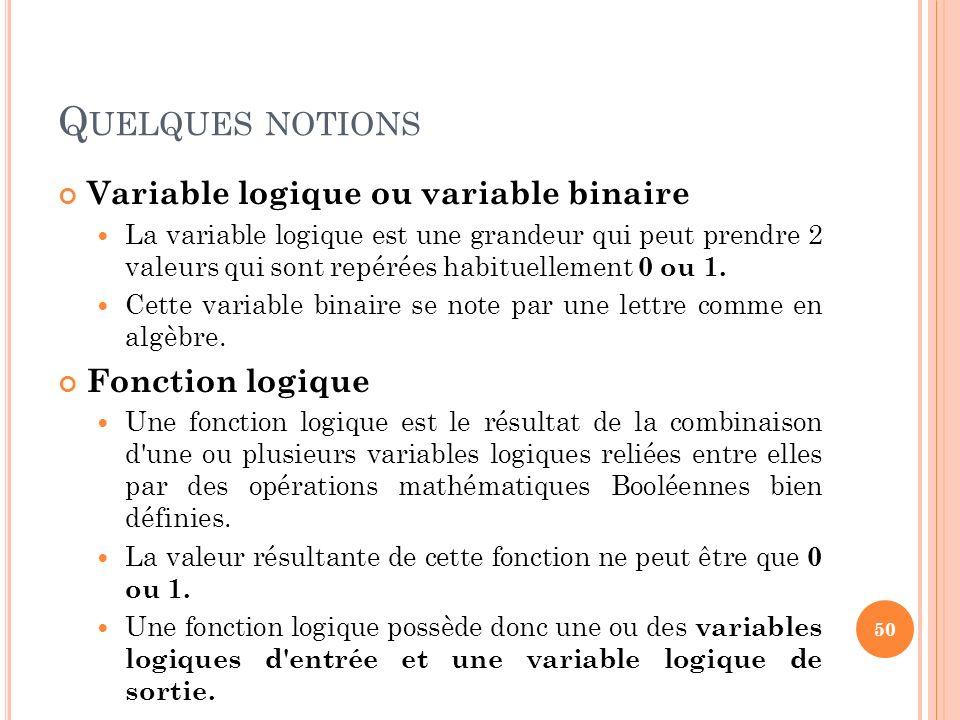Quelques notions Variable logique ou variable binaire Fonction logique