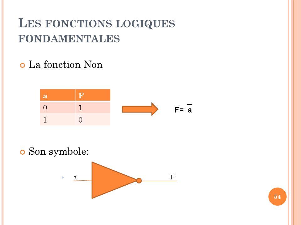 Les fonctions logiques fondamentales