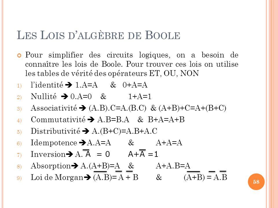 Les Lois d'algèbre de Boole
