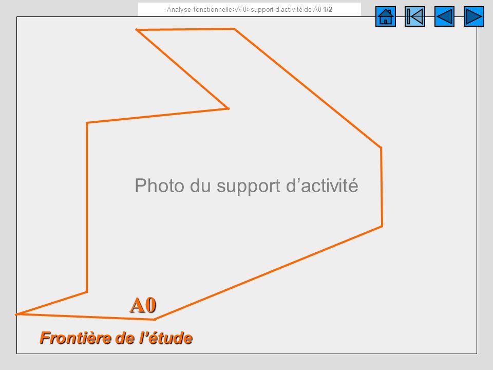 Support d'activité de A0 1/2
