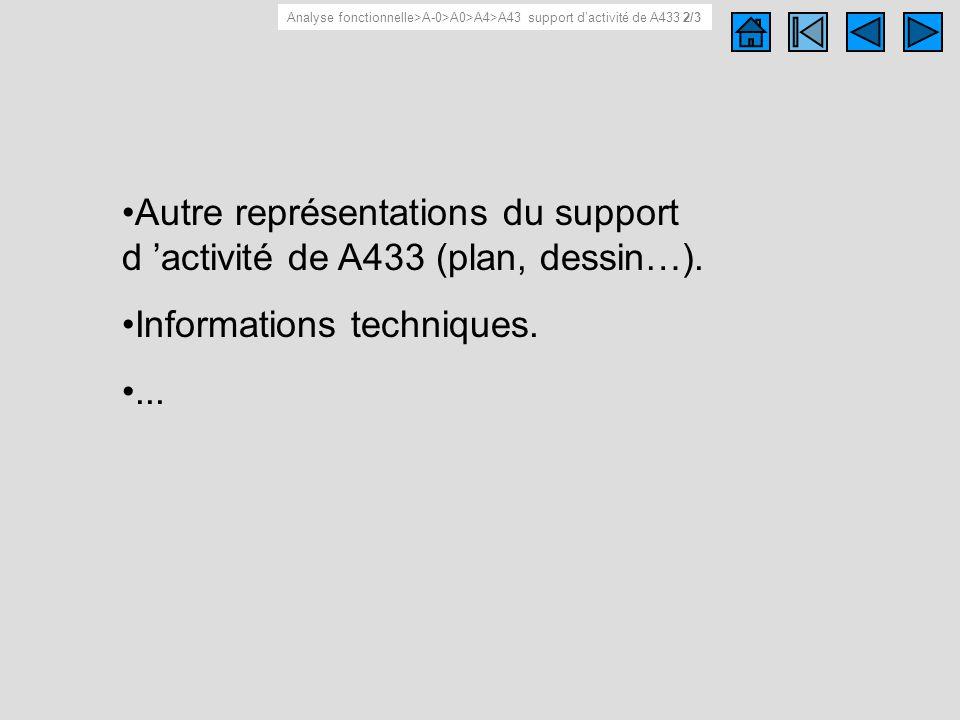 Support d 'activité de A433 2/3
