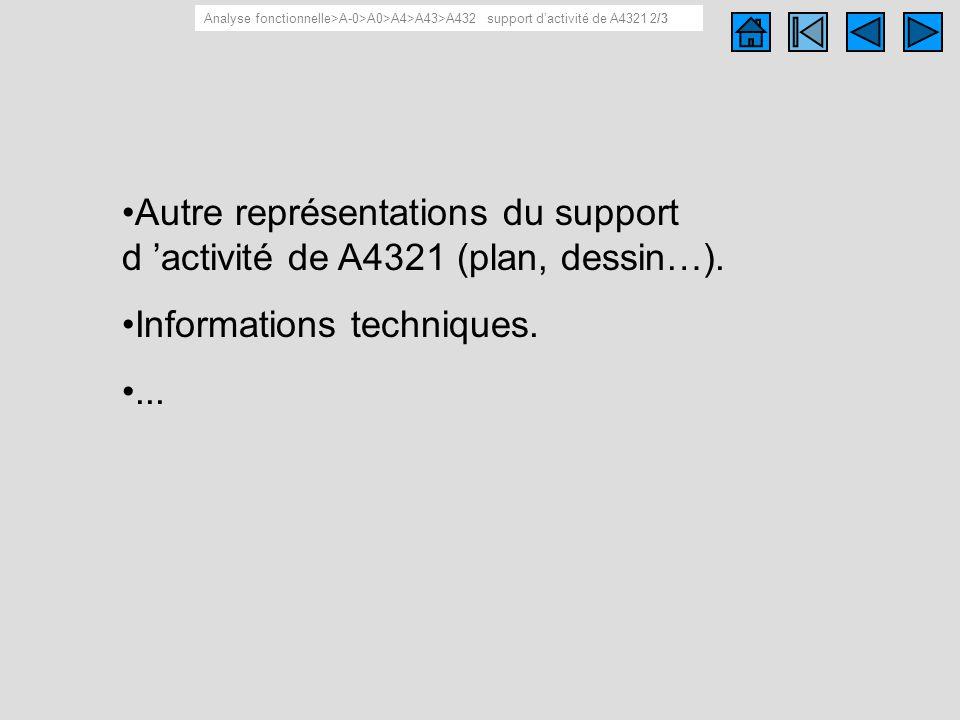 Support d 'activité de A4321 2/3