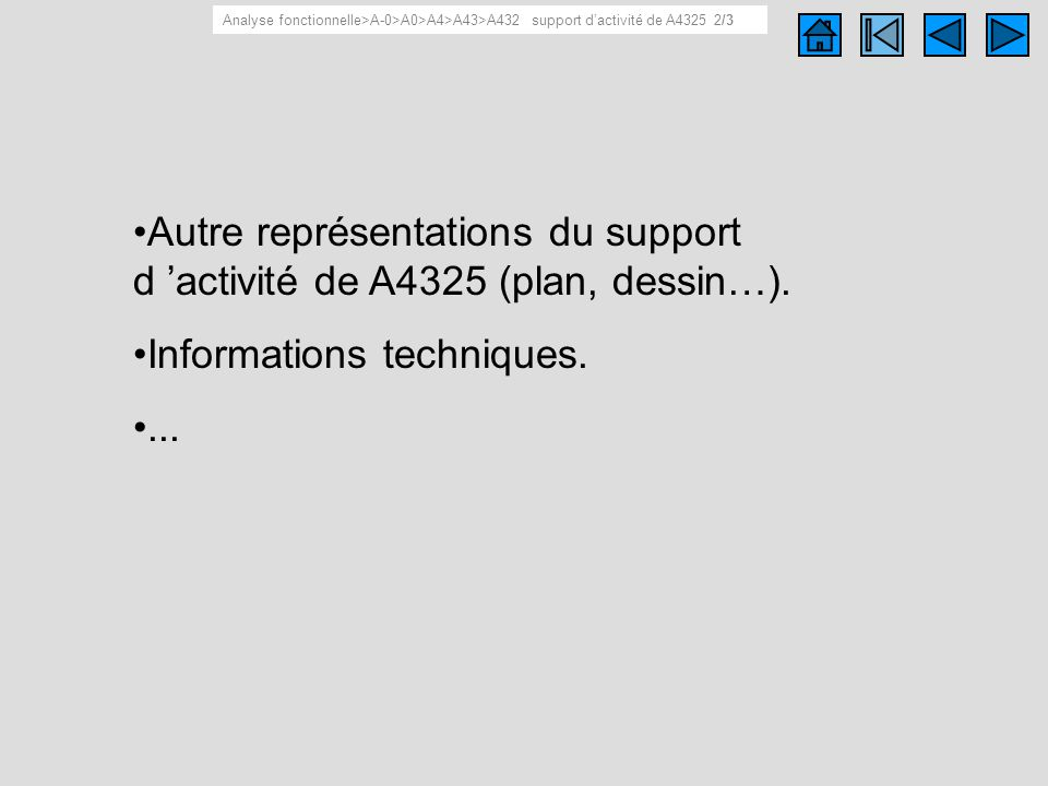 Support d 'activité de A4325 2/3