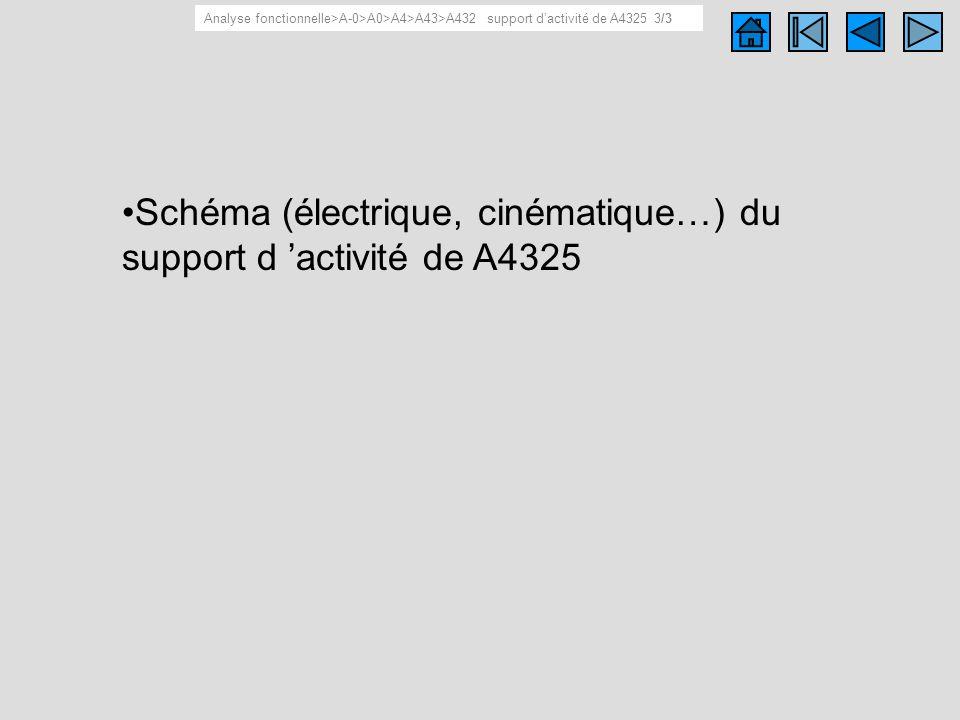 Support d 'activité de A4325 3/3