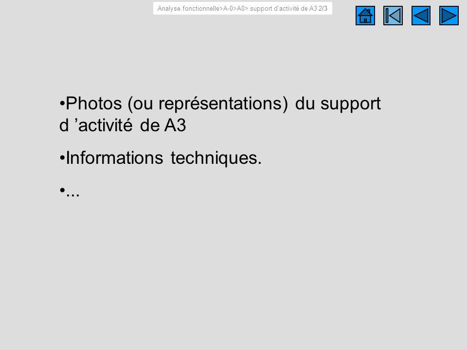 Support d 'activité de A3 2/3