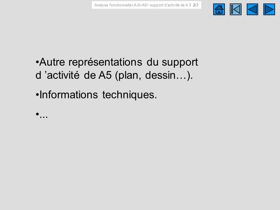 Support d 'activité de A5 2/3