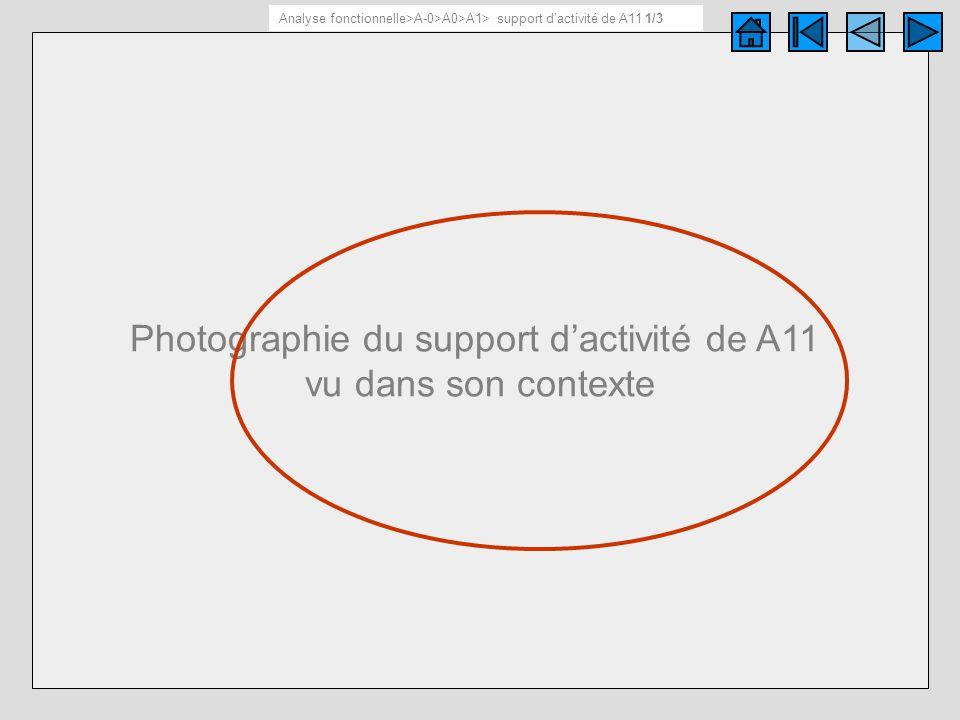 Support d'activité de A11 1/ 3