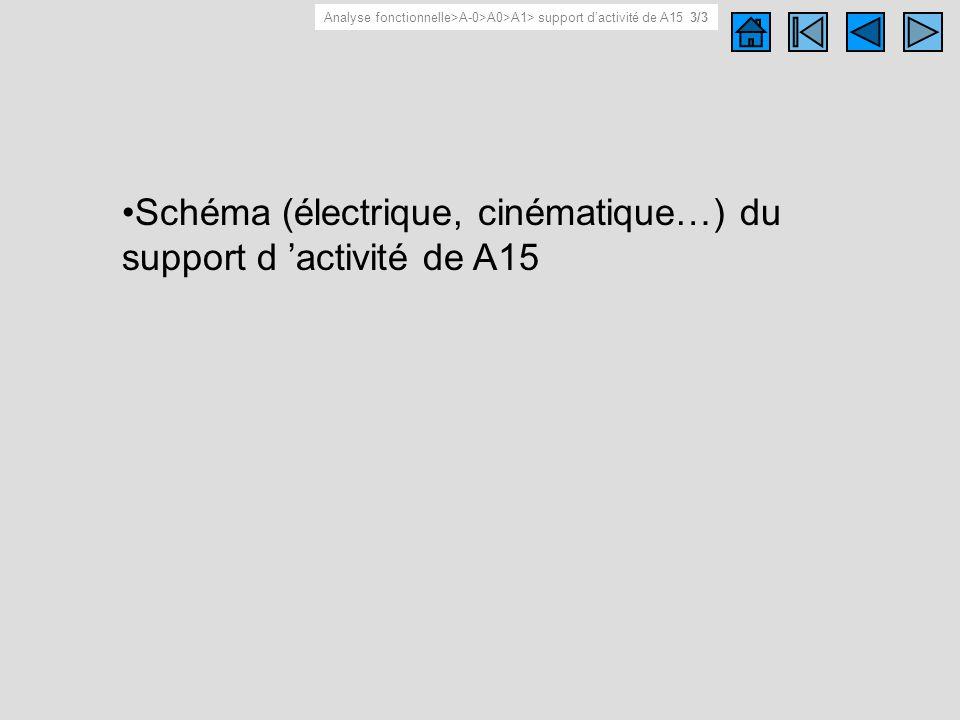 Schéma du support d 'activité de A15