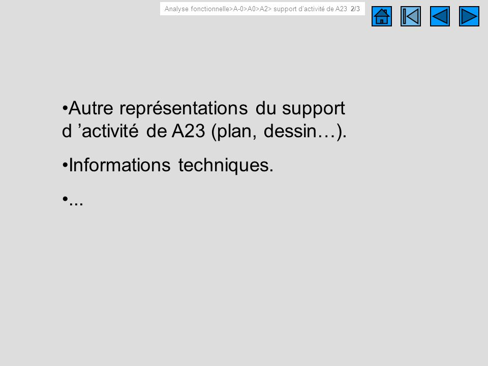 Support d 'activité de A23 2/3