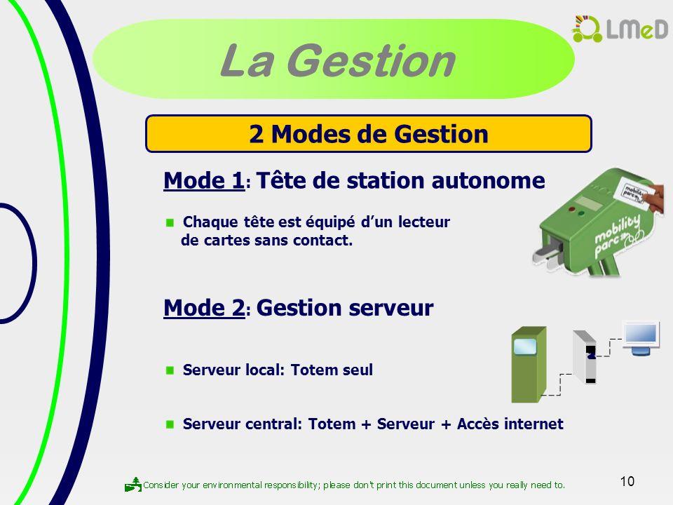 La Gestion 2 Modes de Gestion Mode 1: Tête de station autonome