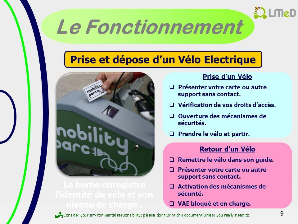 Le Fonctionnement Prise et dépose d'un Vélo Electrique