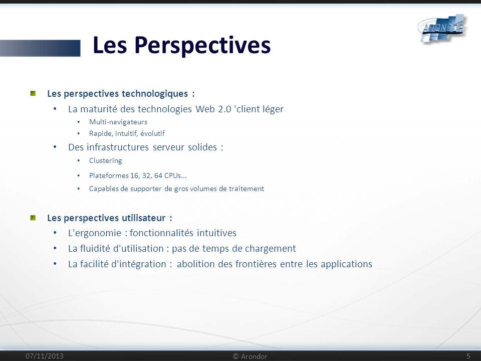 Les Perspectives Les perspectives technologiques :