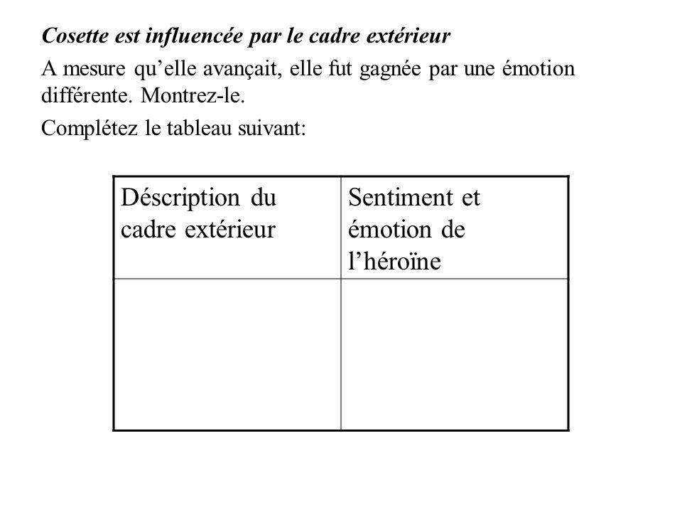 Déscription du cadre extérieur Sentiment et émotion de l'héroïne