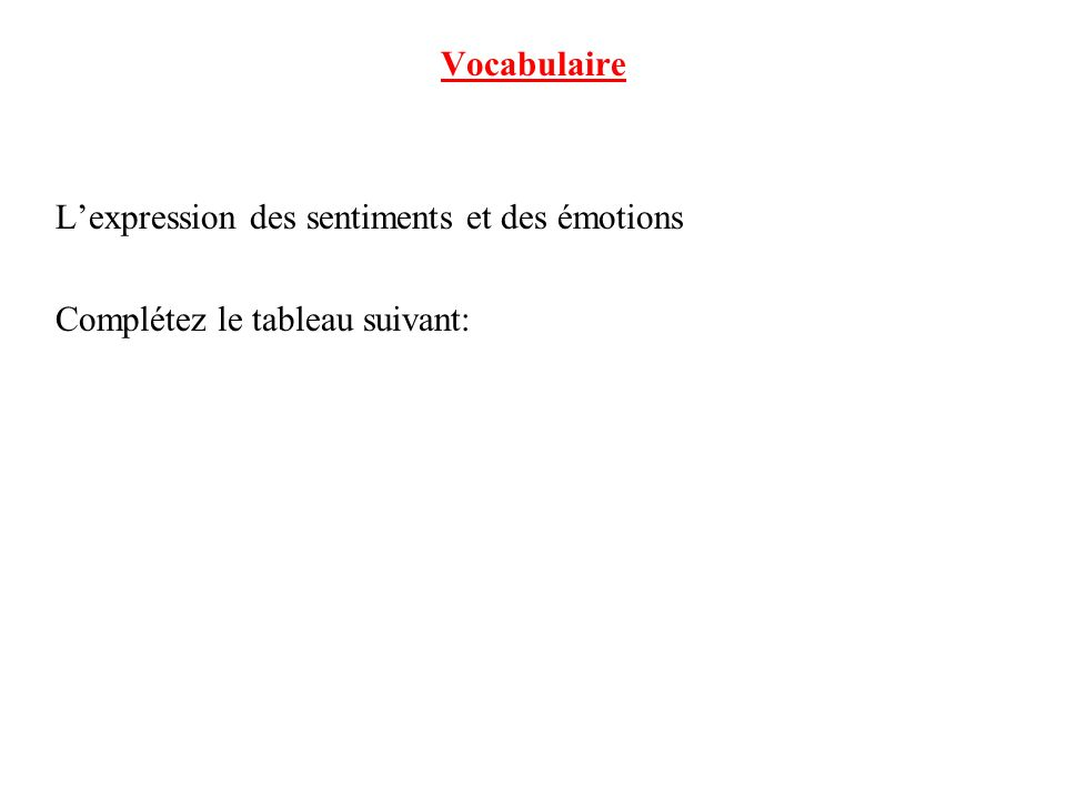 Vocabulaire L'expression des sentiments et des émotions Complétez le tableau suivant: