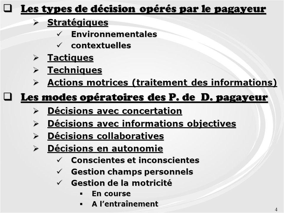 Les types de décision opérés par le pagayeur
