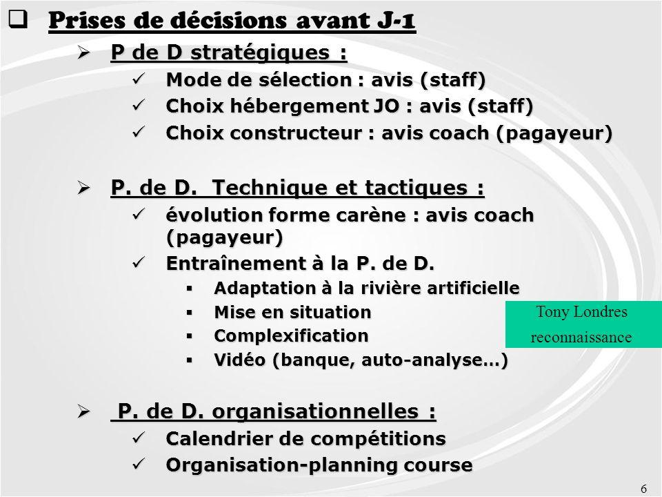 Prises de décisions avant J-1
