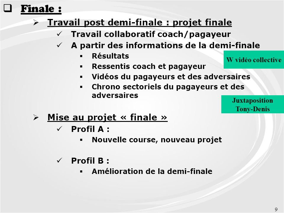 Finale : Travail post demi-finale : projet finale