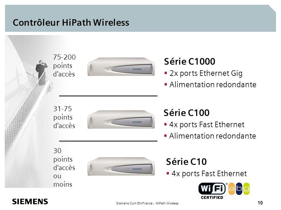 Contrôleur HiPath Wireless